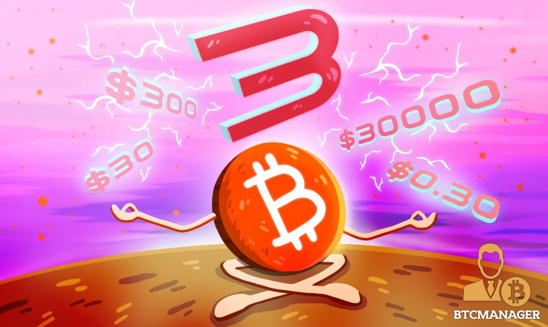 BTC-USD Stalls Between $30k and 40k, Is Bitcoin in Sync with the Power of 3